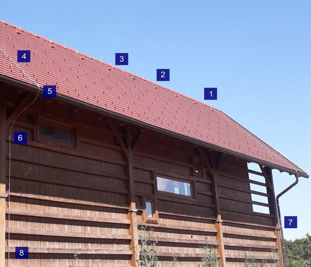 lesena hiša - strelovod